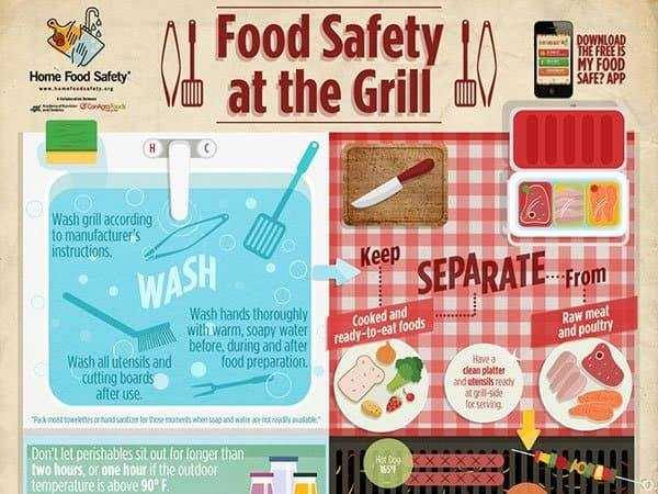 At-The-Grill-infographic-Cropped
