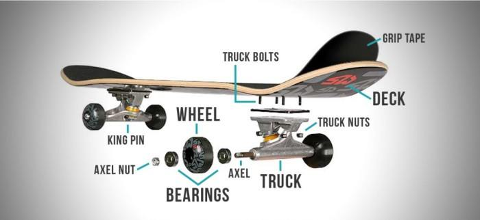 what-is-a-longboard